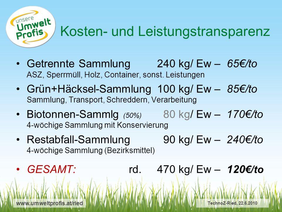 www.umweltprofis.at/ried Kosten- und Leistungstransparenz TechnoZ-Ried, 22.6.2010 Getrennte Sammlung 240 kg/ Ew – 65/to ASZ, Sperrmüll, Holz, Container, sonst.