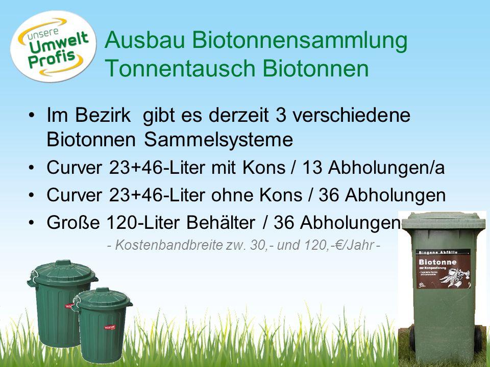 Ausbau Biotonnensammlung Tonnentausch Biotonnen Im Bezirk gibt es derzeit 3 verschiedene Biotonnen Sammelsysteme Curver 23+46-Liter mit Kons / 13 Abholungen/a Curver 23+46-Liter ohne Kons / 36 Abholungen Große 120-Liter Behälter / 36 Abholungen - Kostenbandbreite zw.