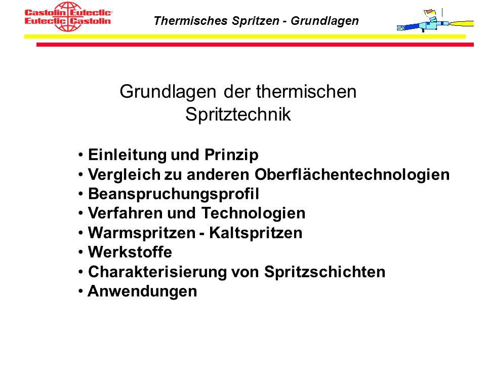 Thermisches Spritzen - Grundlagen Grundlagen der thermischen Spritztechnik Einleitung und Prinzip Vergleich zu anderen Oberflächentechnologien Beanspr