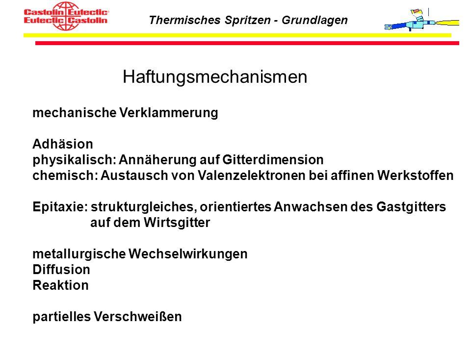 Thermisches Spritzen - Grundlagen Haftungsmechanismen mechanische Verklammerung Adhäsion physikalisch: Annäherung auf Gitterdimension chemisch: Austau