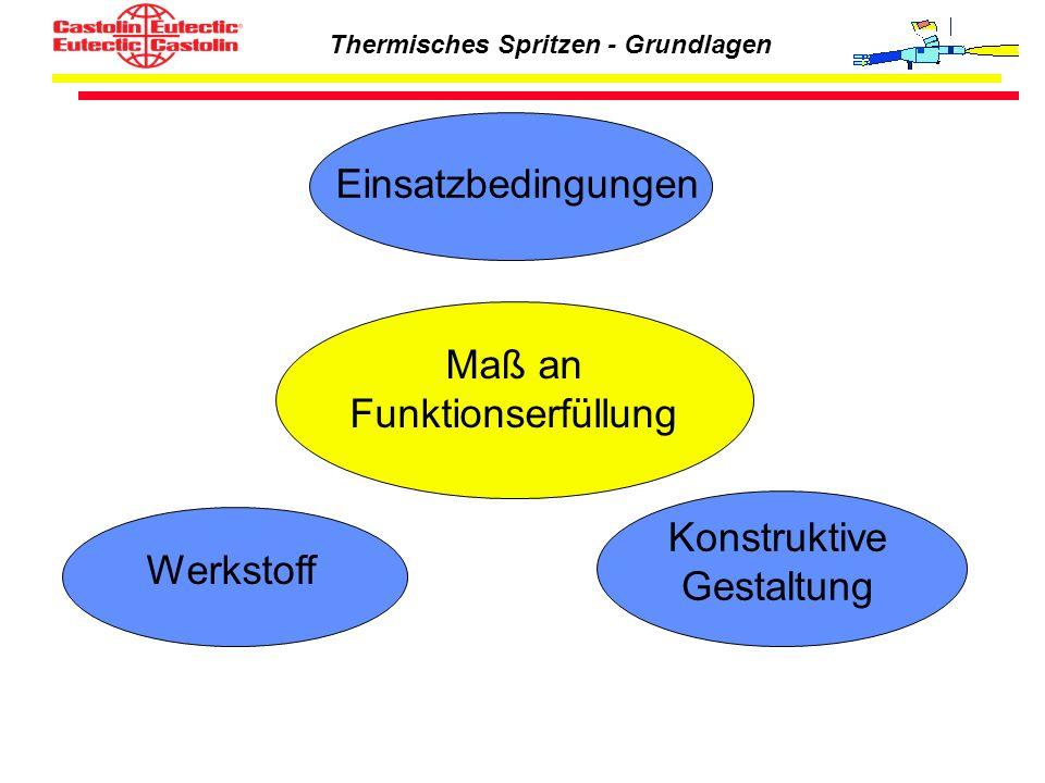 Thermisches Spritzen - Grundlagen Prinzip des thermischen Spritzens