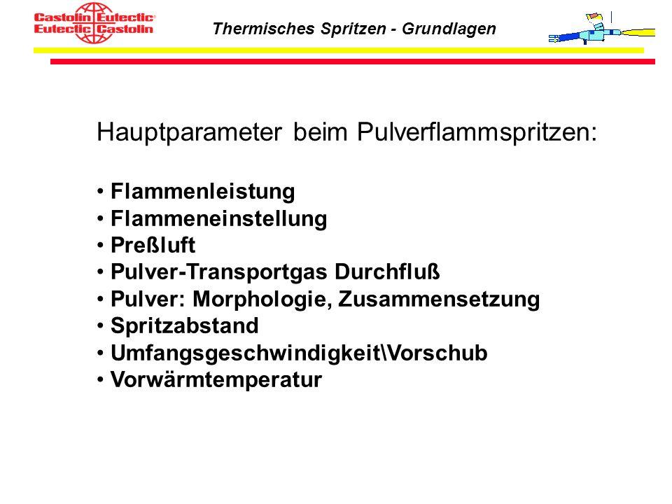 Thermisches Spritzen - Grundlagen Hauptparameter beim Pulverflammspritzen: Flammenleistung Flammeneinstellung Preßluft Pulver-Transportgas Durchfluß P