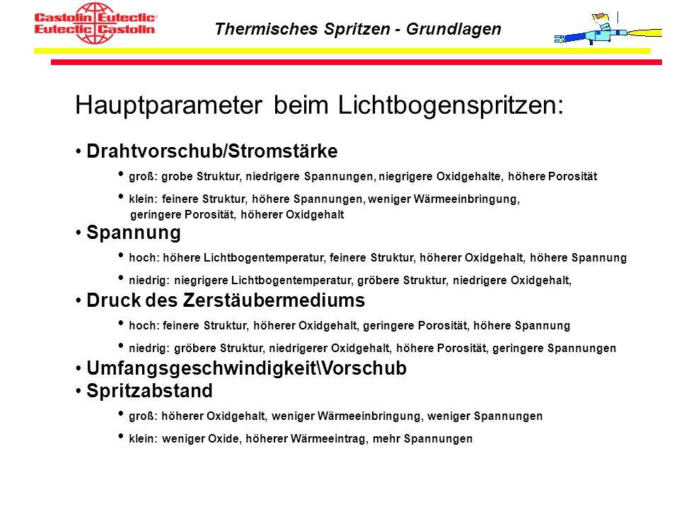 Thermisches Spritzen - Grundlagen Hauptparameter beim Lichtbogenspritzen: Drahtvorschub/Stromstärke groß: grobe Struktur, niedrigere Spannungen, niegr