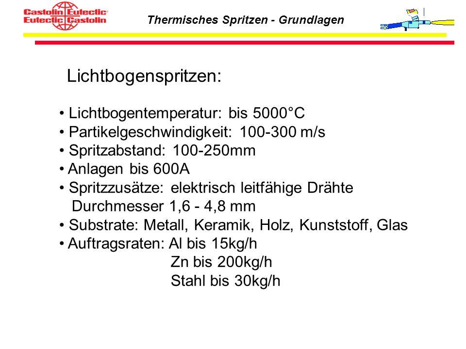 Thermisches Spritzen - Grundlagen Lichtbogenspritzen: Lichtbogentemperatur: bis 5000°C Partikelgeschwindigkeit: 100-300 m/s Spritzabstand: 100-250mm A