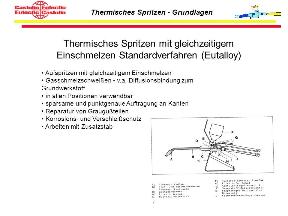 Thermisches Spritzen - Grundlagen Thermisches Spritzen mit gleichzeitigem Einschmelzen Standardverfahren (Eutalloy) Aufspritzen mit gleichzeitigem Ein