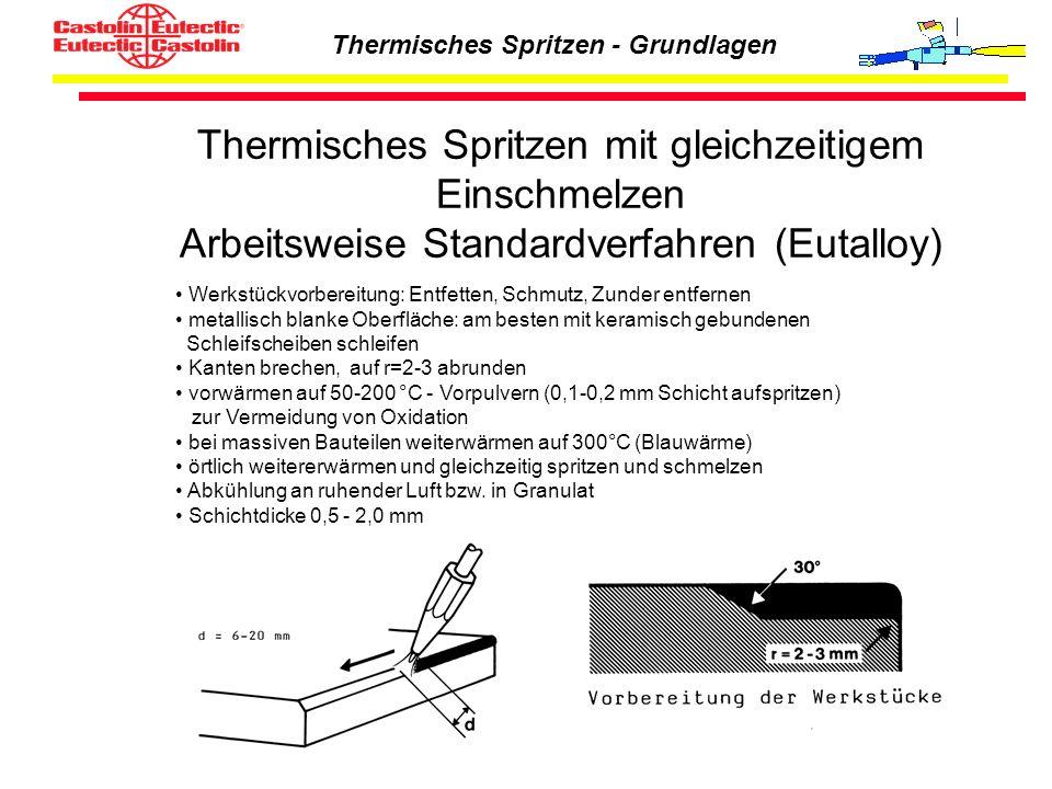 Thermisches Spritzen - Grundlagen Thermisches Spritzen mit gleichzeitigem Einschmelzen Arbeitsweise Standardverfahren (Eutalloy) Werkstückvorbereitung