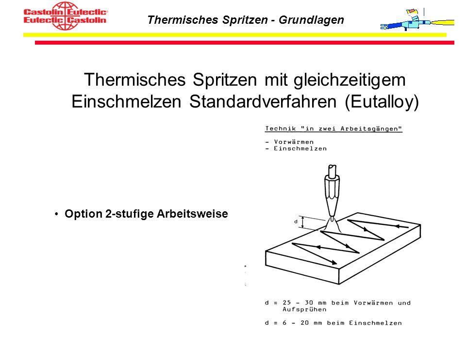 Thermisches Spritzen - Grundlagen Thermisches Spritzen mit gleichzeitigem Einschmelzen Standardverfahren (Eutalloy) Option 2-stufige Arbeitsweise