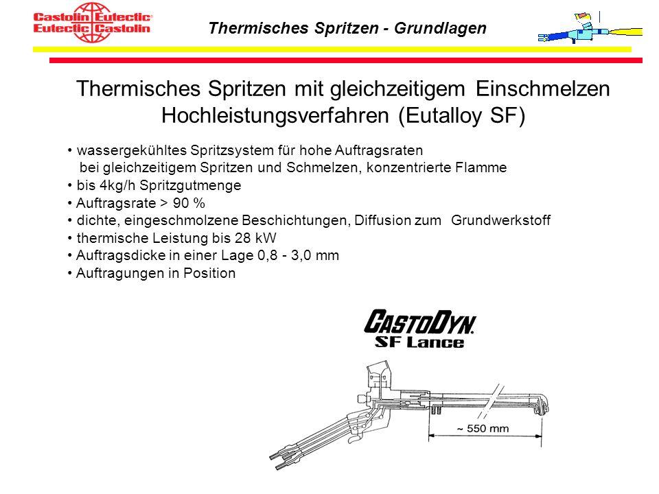 Thermisches Spritzen - Grundlagen Thermisches Spritzen mit gleichzeitigem Einschmelzen Hochleistungsverfahren (Eutalloy SF) wassergekühltes Spritzsyst