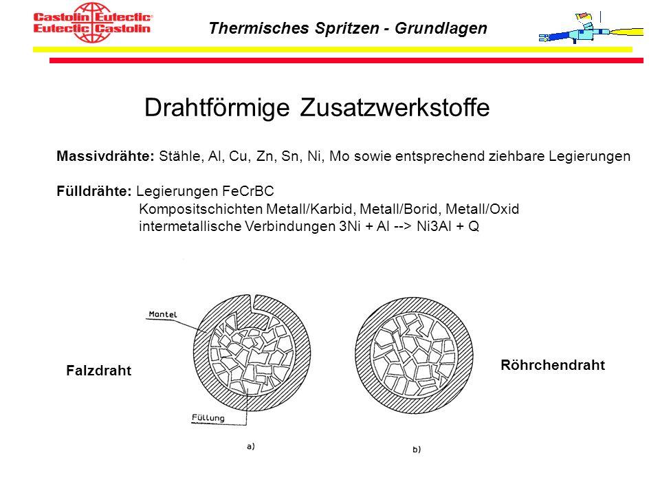 Thermisches Spritzen - Grundlagen Drahtförmige Zusatzwerkstoffe Massivdrähte: Stähle, Al, Cu, Zn, Sn, Ni, Mo sowie entsprechend ziehbare Legierungen F