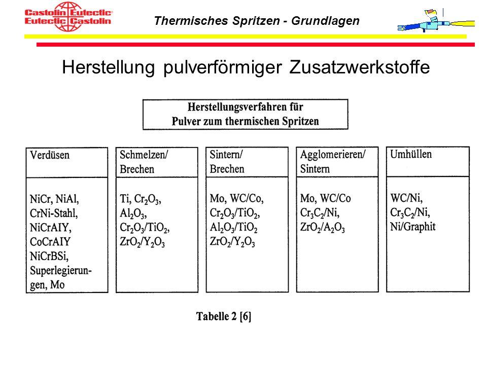 Thermisches Spritzen - Grundlagen Herstellung pulverförmiger Zusatzwerkstoffe