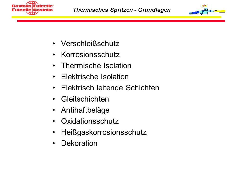 Thermisches Spritzen - Grundlagen Verschleißschutz Korrosionsschutz Thermische Isolation Elektrische Isolation Elektrisch leitende Schichten Gleitschi