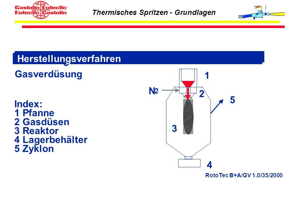 Herstellungsverfahren Gasverdüsung Index: 1 Pfanne 2 Gasdüsen 3 Reaktor 4 Lagerbehälter 5 Zyklon 3 1 2 N 2 4 5 RotoTec B+A/GV 1.0/35/2000