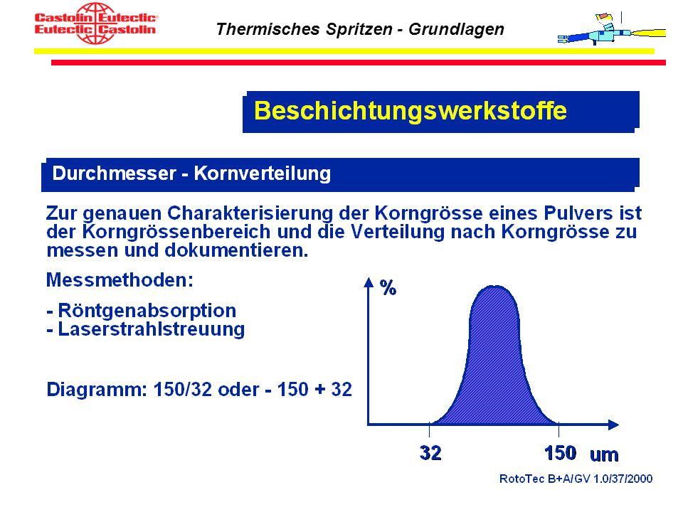 Tolle Drahtdurchmesser 32 Gauge Ideen - Die Besten Elektrischen ...
