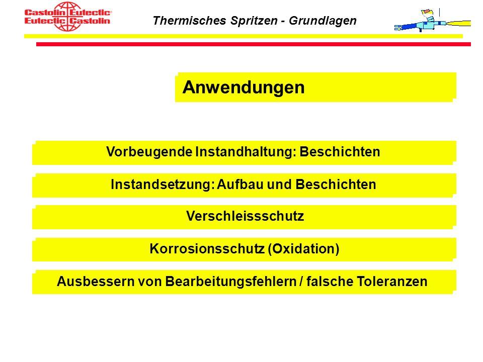 Thermisches Spritzen - Grundlagen Prinzip des Lichtbogenspritzens: