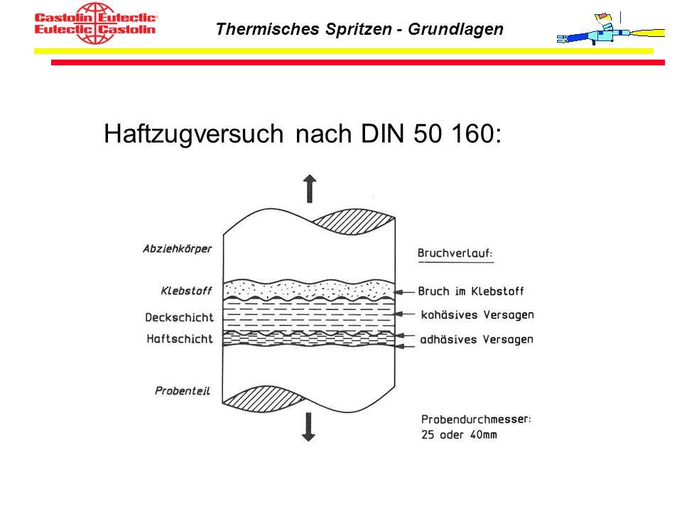 Thermisches Spritzen - Grundlagen Haftzugversuch nach DIN 50 160: