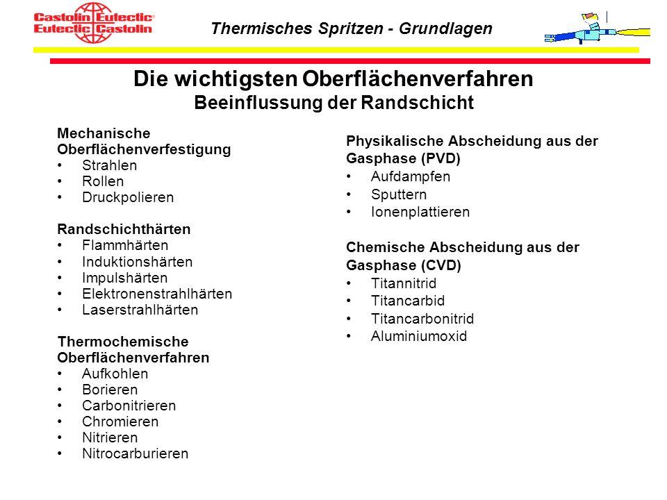 Thermisches Spritzen - Grundlagen Die wichtigsten Oberflächenverfahren Beeinflussung der Randschicht Mechanische Oberflächenverfestigung Strahlen Roll