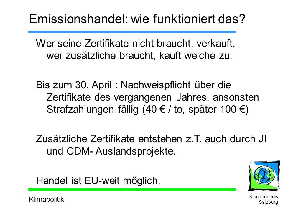 Klimapolitik Klimabündnis Salzburg Emissionshandel: wie funktioniert das.
