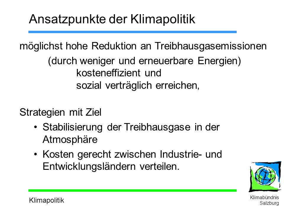 Klimapolitik Klimabündnis Salzburg Ansatzpunkte der Klimapolitik möglichst hohe Reduktion an Treibhausgasemissionen (durch weniger und erneuerbare Energien) kosteneffizient und sozial verträglich erreichen Strategien mit Ziel Stabilisierung der Treibhausgase in der Atmosphäre Kosten gerecht zwischen Industrie- und Entwicklungsländern verteilen.