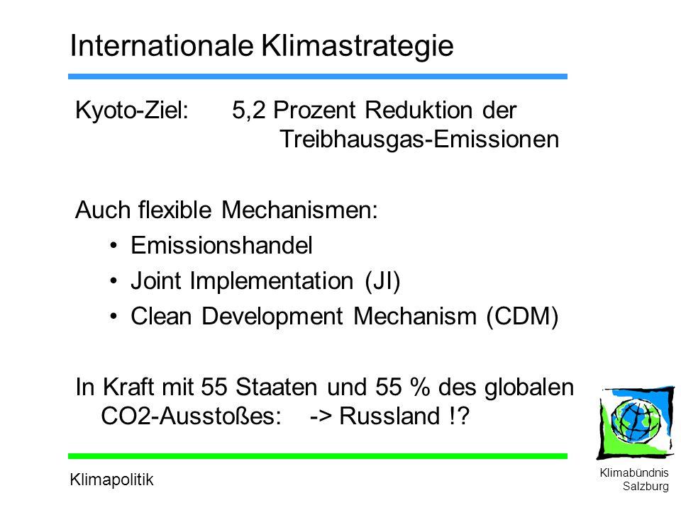 Klimapolitik Klimabündnis Salzburg Internationale Klimastrategie Kyoto-Ziel: 5,2 Prozent Reduktion der Treibhausgas-Emissionen Auch flexible Mechanismen: Emissionshandel Joint Implementation (JI) Clean Development Mechanism (CDM) In Kraft mit 55 Staaten und 55 % des globalen CO2-Ausstoßes: -> Russland !