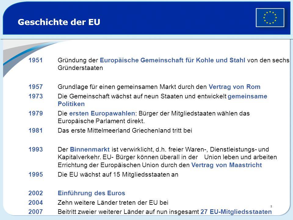 Geschichte der EU 2 1951Gründung der Europäische Gemeinschaft für Kohle und Stahl von den sechs Gründerstaaten 1957Grundlage für einen gemeinsamen Mar