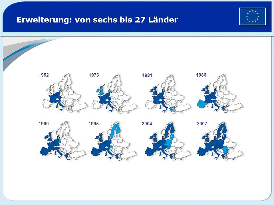 Erweiterung: von sechs bis 27 Länder 19521973 1981 1986 1990199520042007