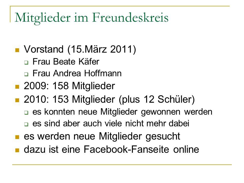 Mitglieder im Freundeskreis Vorstand (15.März 2011) Frau Beate Käfer Frau Andrea Hoffmann 2009: 158 Mitglieder 2010: 153 Mitglieder (plus 12 Schüler) es konnten neue Mitglieder gewonnen werden es sind aber auch viele nicht mehr dabei es werden neue Mitglieder gesucht dazu ist eine Facebook-Fanseite online