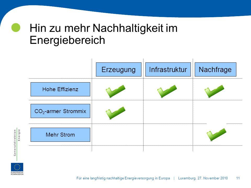 11Für eine langfristig nachhaltige Energieversorgung in Europa | Luxemburg, 27.