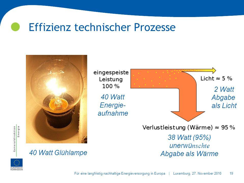 19Für eine langfristig nachhaltige Energieversorgung in Europa | Luxemburg, 27.