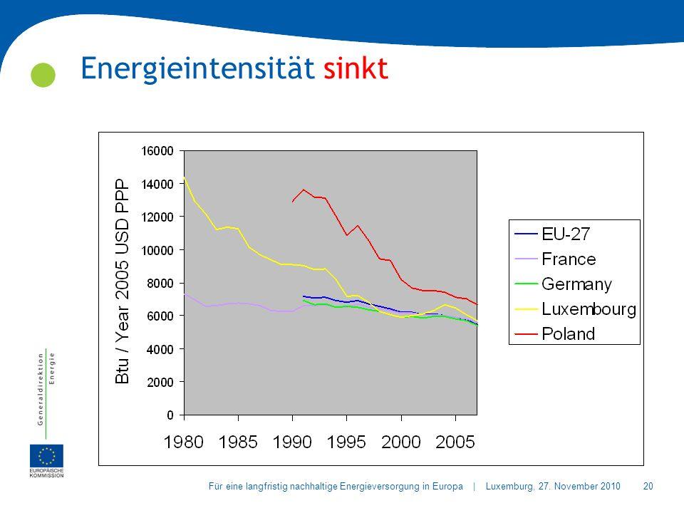 20Für eine langfristig nachhaltige Energieversorgung in Europa | Luxemburg, 27.