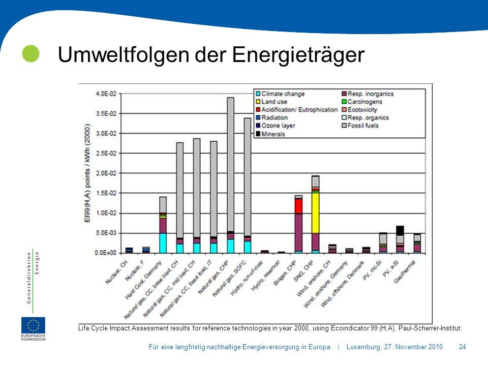 24Für eine langfristig nachhaltige Energieversorgung in Europa | Luxemburg, 27.