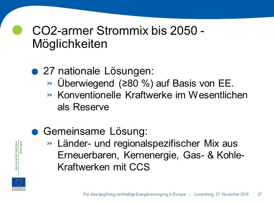 27Für eine langfristig nachhaltige Energieversorgung in Europa | Luxemburg, 27.