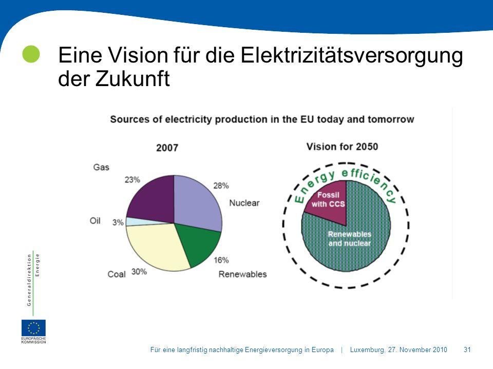 31Für eine langfristig nachhaltige Energieversorgung in Europa | Luxemburg, 27.