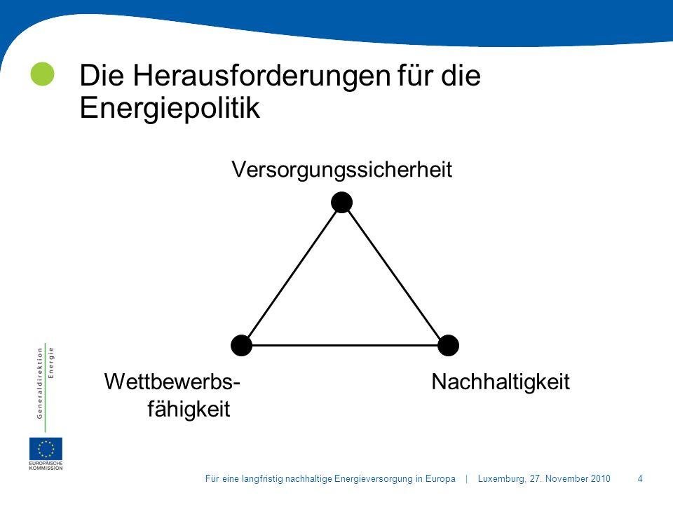 15Für eine langfristig nachhaltige Energieversorgung in Europa | Luxemburg, 27.
