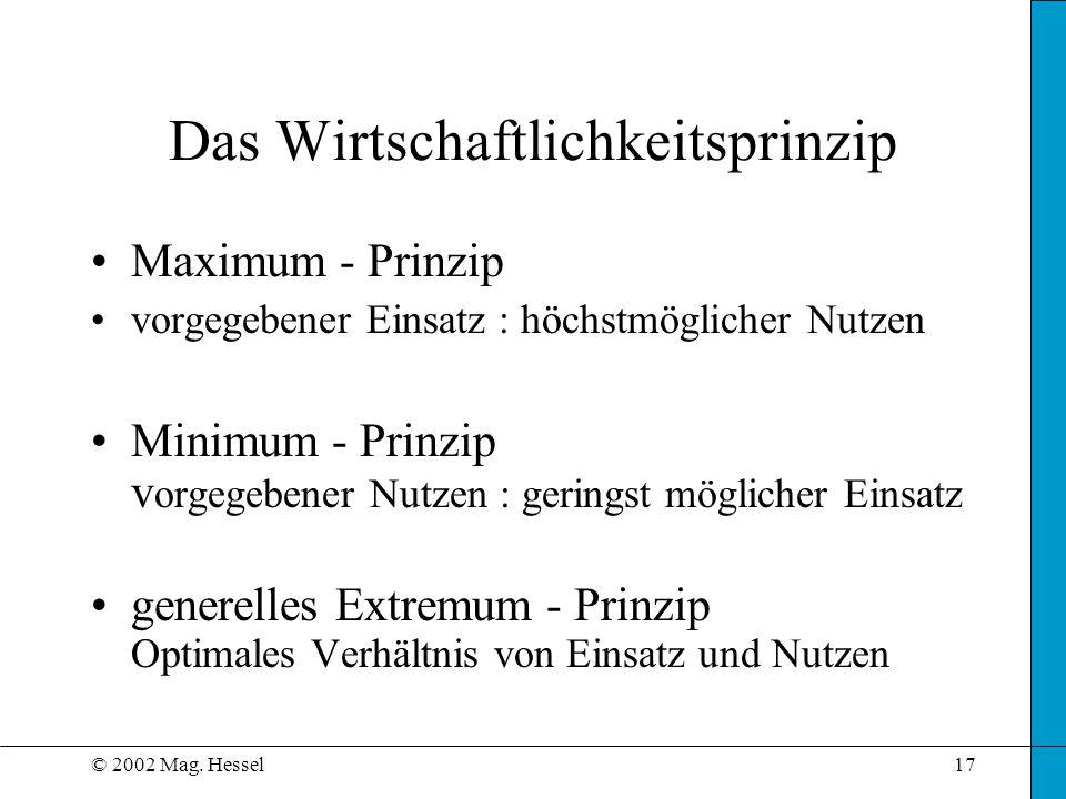 © 2002 Mag. Hessel17 Das Wirtschaftlichkeitsprinzip Maximum - Prinzip vorgegebener Einsatz : höchstmöglicher Nutzen Minimum - Prinzip v orgegebener Nu