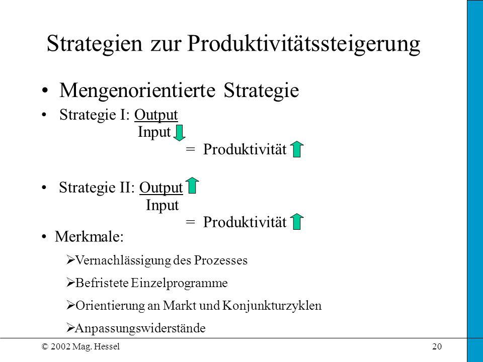 © 2002 Mag. Hessel20 Strategien zur Produktivitätssteigerung Mengenorientierte Strategie Strategie I: Output Input = Produktivität Strategie II: Outpu