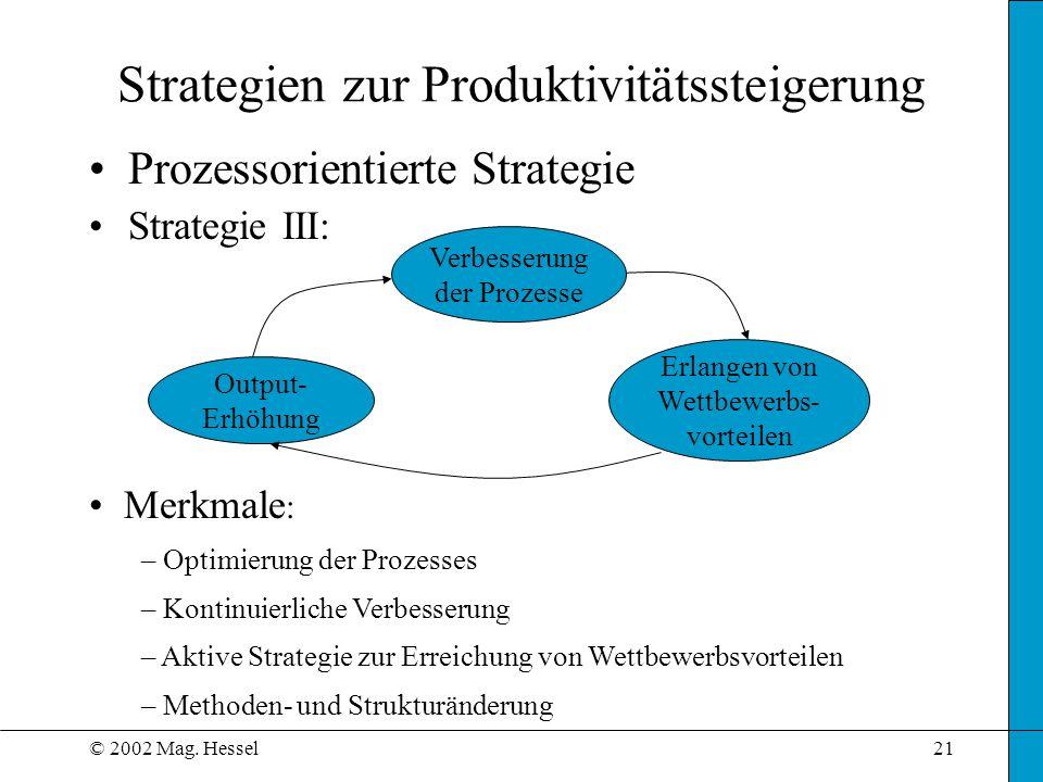© 2002 Mag. Hessel21 Strategien zur Produktivitätssteigerung Prozessorientierte Strategie Strategie III: Verbesserung der Prozesse Output- Erhöhung Er