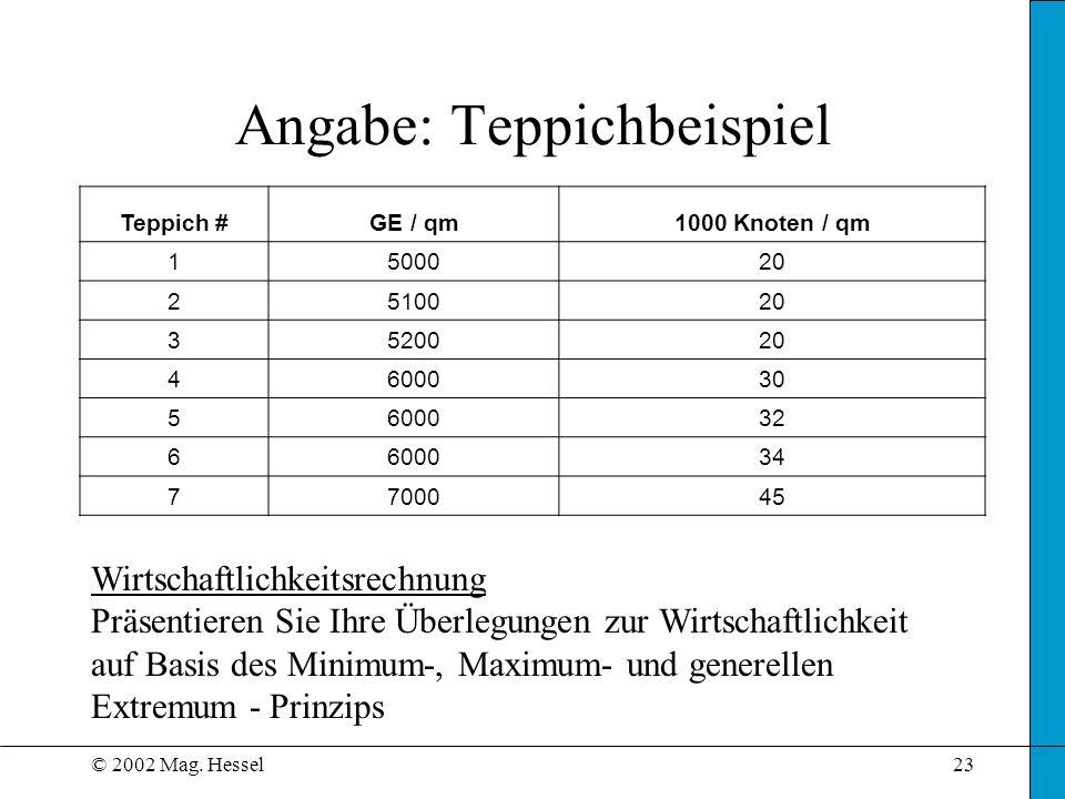 © 2002 Mag. Hessel23 Angabe: Teppichbeispiel Teppich #GE / qm1000 Knoten / qm 1500020 2510020 3520020 4600030 5600032 6600034 7700045 Wirtschaftlichke