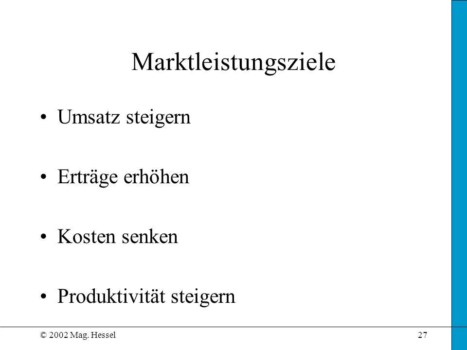 © 2002 Mag. Hessel27 Marktleistungsziele Umsatz steigern Erträge erhöhen Kosten senken Produktivität steigern