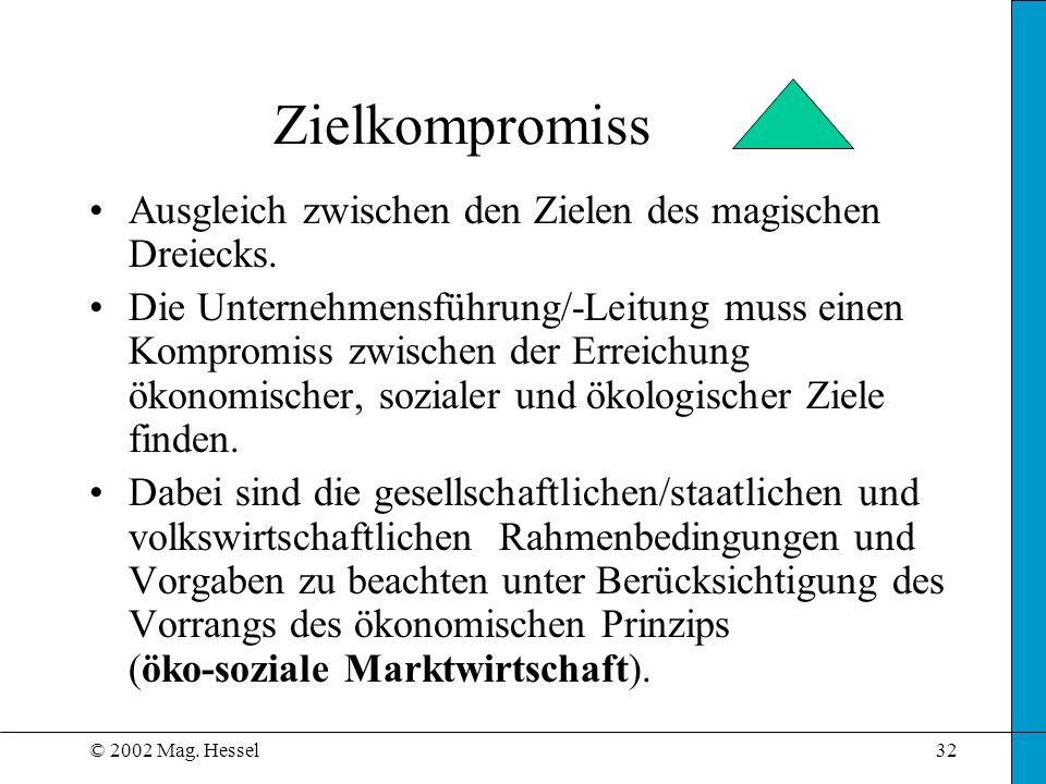 © 2002 Mag. Hessel32 Zielkompromiss Ausgleich zwischen den Zielen des magischen Dreiecks. Die Unternehmensführung/-Leitung muss einen Kompromiss zwisc