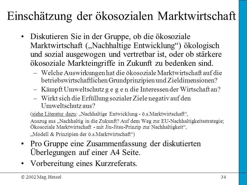© 2002 Mag. Hessel34 Einschätzung der ökosozialen Marktwirtschaft Diskutieren Sie in der Gruppe, ob die ökosoziale Marktwirtschaft (Nachhaltige Entwic