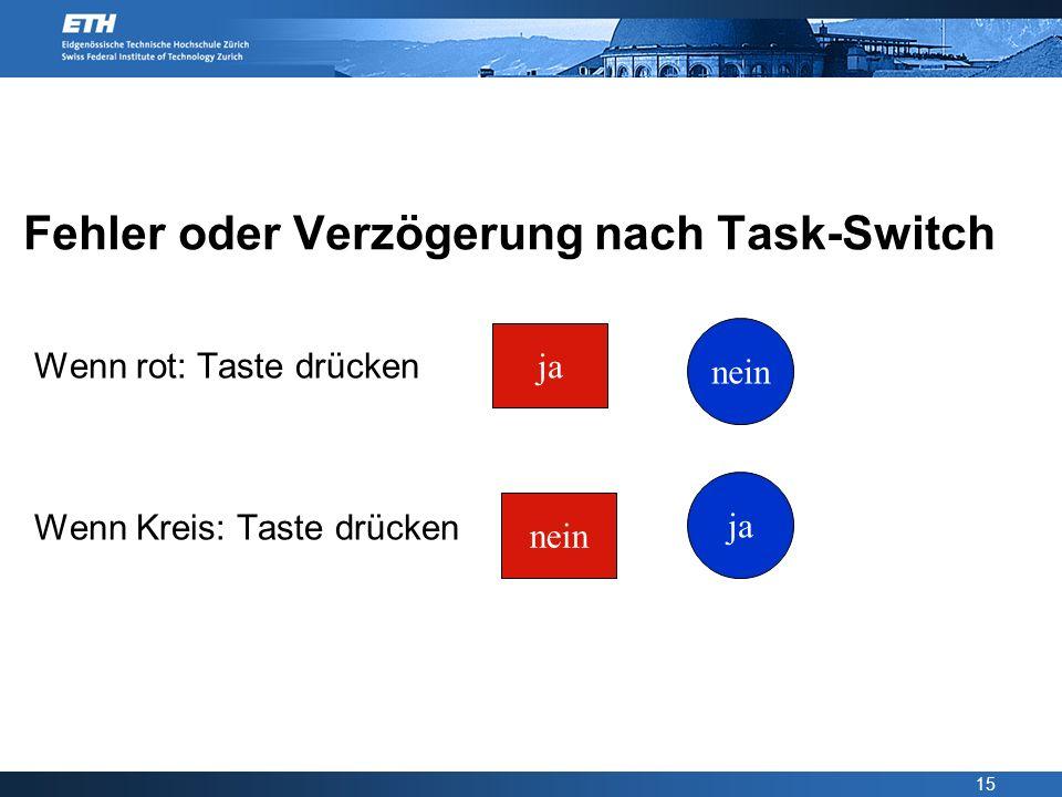15 Fehler oder Verzögerung nach Task-Switch Wenn rot: Taste drücken Wenn Kreis: Taste drücken nein ja nein