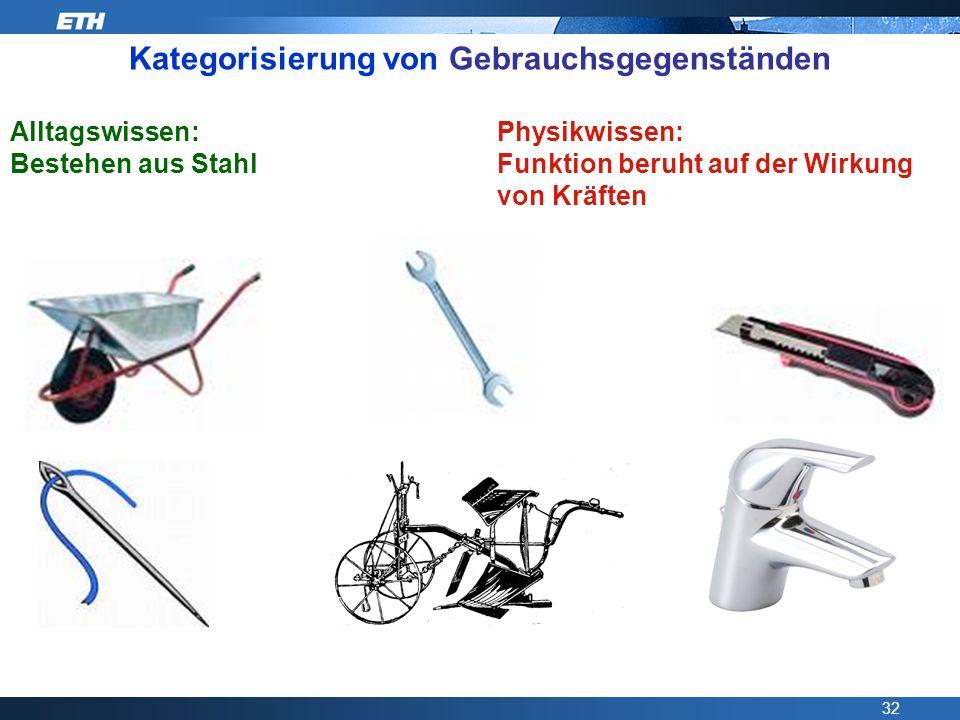 32 Kategorisierung von Gebrauchsgegenständen Alltagswissen: Physikwissen: Bestehen aus Stahl Funktion beruht auf der Wirkung von Kräften