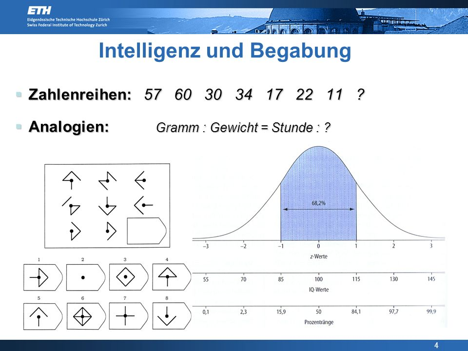 5 Was sagt der IQ aus.Je höher der IQ, umso wahrscheinlicher ist akademischer Lernerfolg.