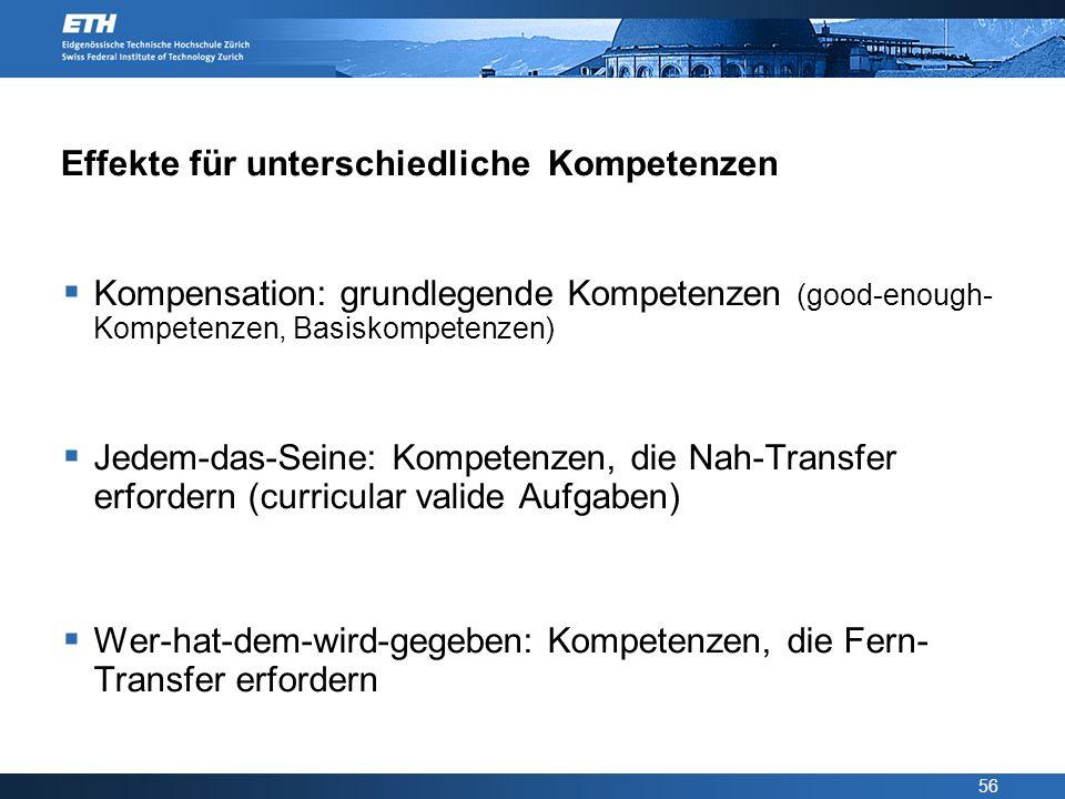 56 Effekte für unterschiedliche Kompetenzen Kompensation: grundlegende Kompetenzen (good-enough- Kompetenzen, Basiskompetenzen) Jedem-das-Seine: Kompe