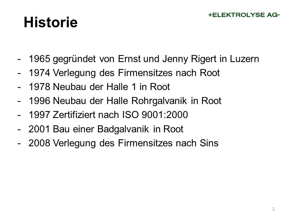 -1965 gegründet von Ernst und Jenny Rigert in Luzern -1974 Verlegung des Firmensitzes nach Root -1978 Neubau der Halle 1 in Root -1996 Neubau der Hall