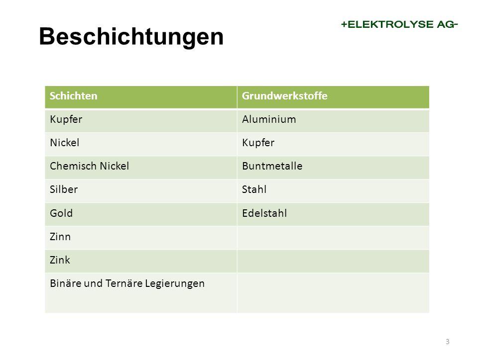 3 Beschichtungen SchichtenGrundwerkstoffe KupferAluminium NickelKupfer Chemisch NickelBuntmetalle SilberStahl GoldEdelstahl Zinn Zink Binäre und Ternä