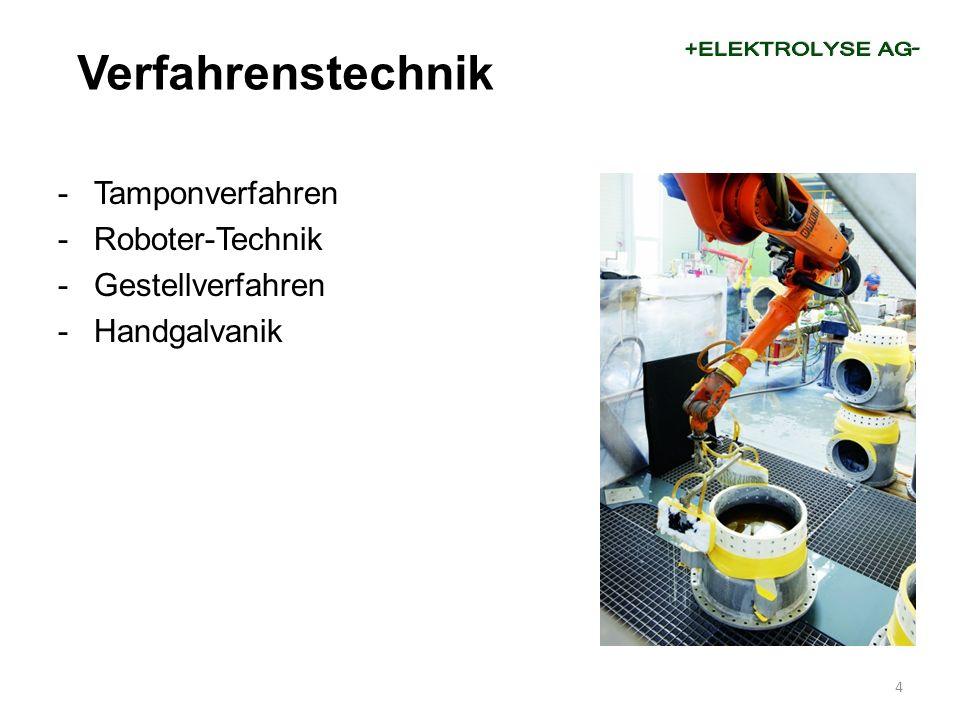 -Tamponverfahren -Roboter-Technik -Gestellverfahren -Handgalvanik 4 Verfahrenstechnik