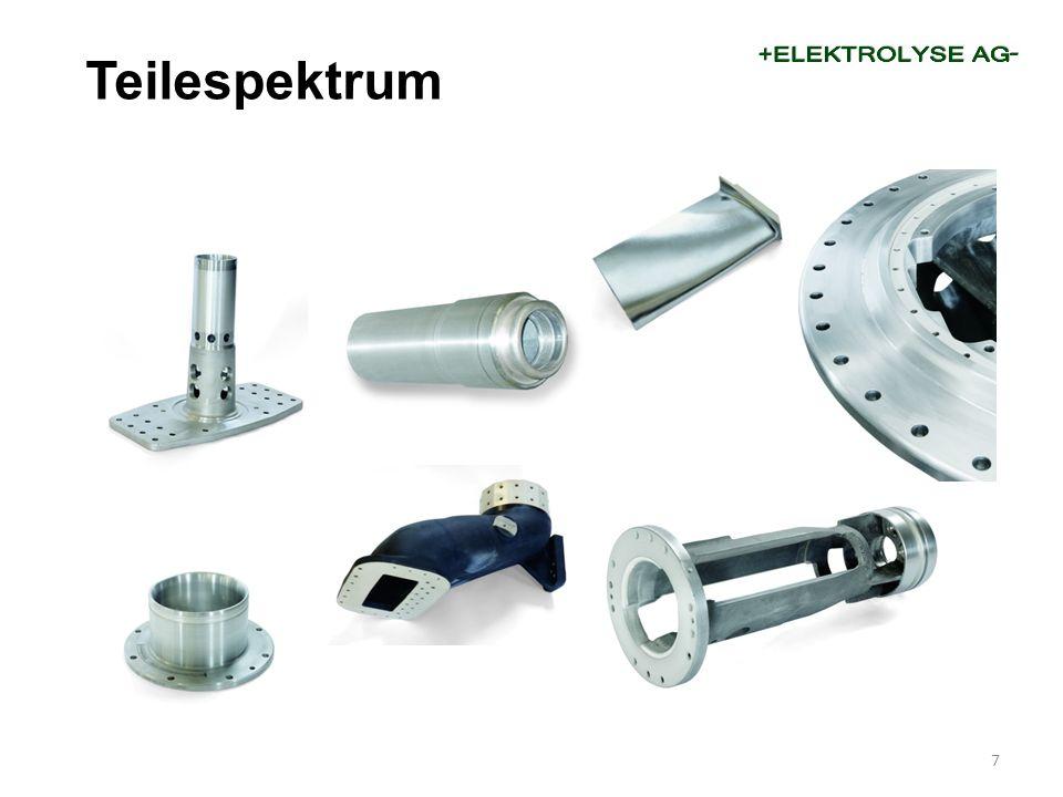 -ABB -Alstom AG -Aluminium Laufen AG -Areva -Femec AG -MEAG AG -Reltas AG -RI Research Instruments GmbH -Tyco Electronics -Wutal Aluminium Guss GmbH 8 Kundenkreis