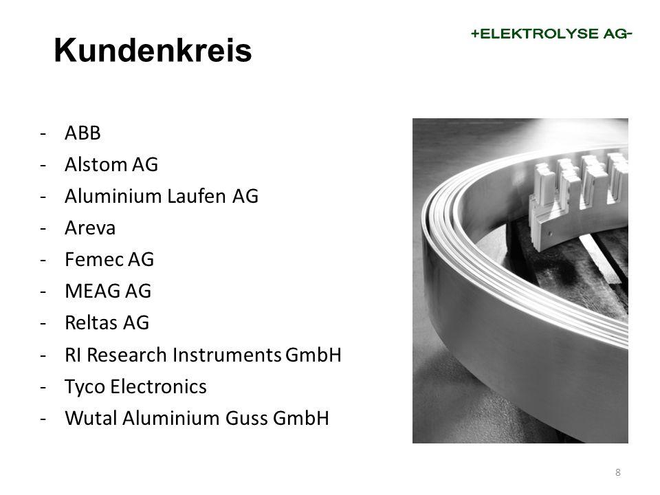 -ABB -Alstom AG -Aluminium Laufen AG -Areva -Femec AG -MEAG AG -Reltas AG -RI Research Instruments GmbH -Tyco Electronics -Wutal Aluminium Guss GmbH 8