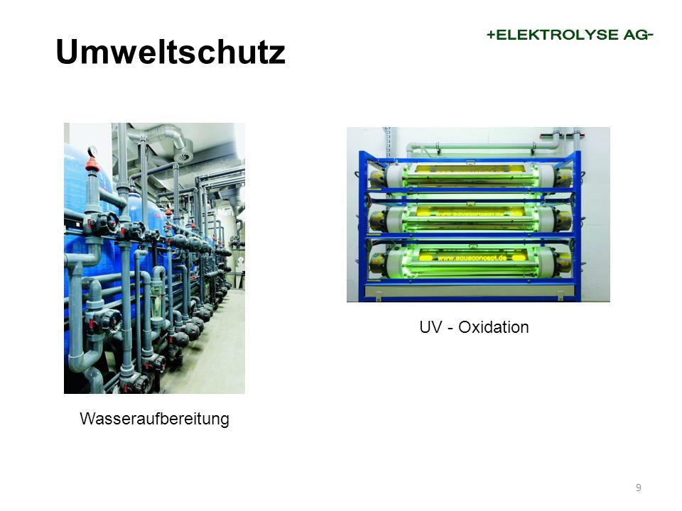 9 Umweltschutz UV - Oxidation Wasseraufbereitung